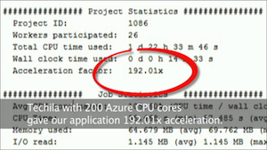 200x Accelerate MATLAB with Techila